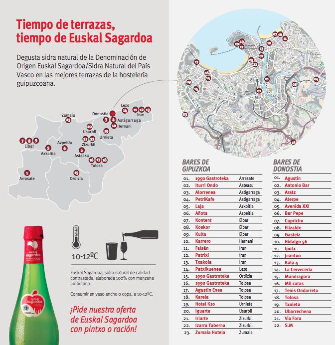 Ya Es Tiempo De Terrazas Tiempo De Euskal Sagardoa Euskal